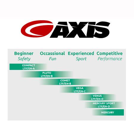 Axis Gleitschirme