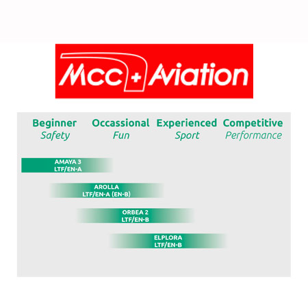 Mcc Aviation Gleitschirme